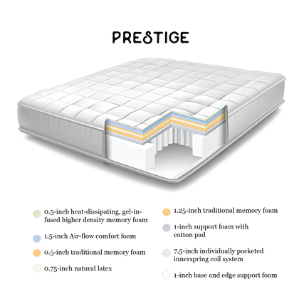 Prestige Mattress Cut Sheet
