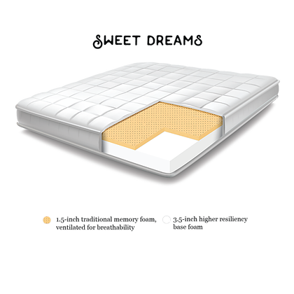 Sweet Dreams Mattress Cut Sheet
