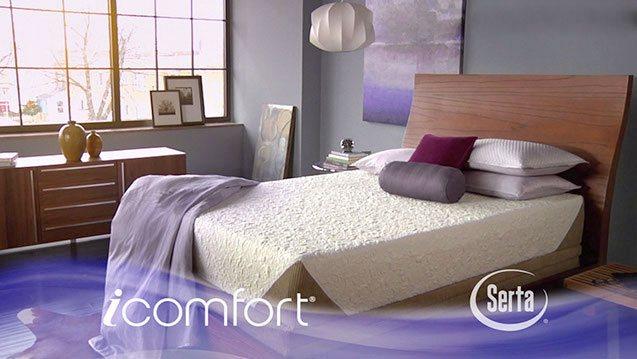 Icomfort By Serta